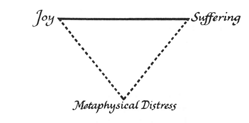 Benoit Triangle, Metaphysical Distress, Inverted